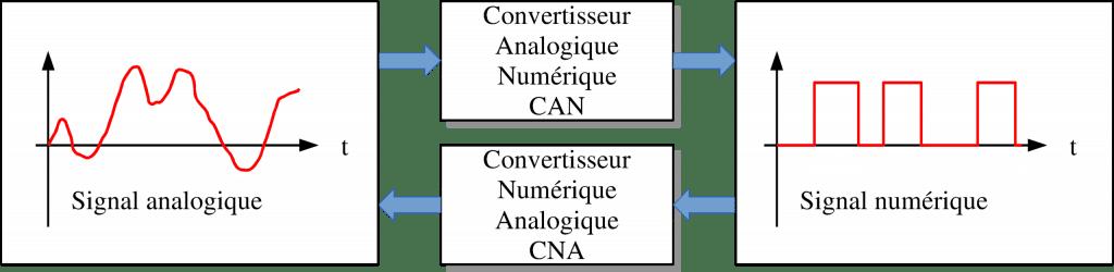 L'attribut alt de cette image est vide, son nom de fichier est CAN__CNA-1024x250.png.